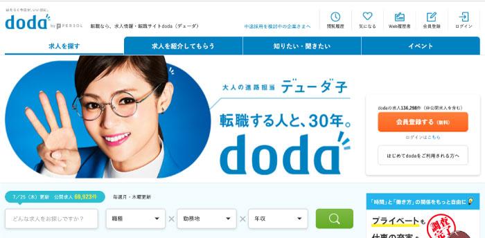 dodaトップ