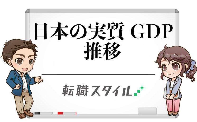 日本の実質GDP推移について